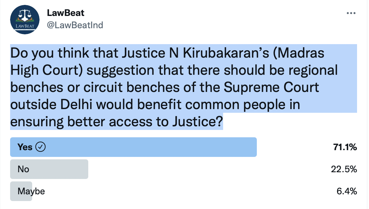 Twitter-Poll-More-Than-One-SC-Bench-Access-To-Justice